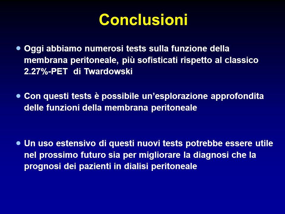 Conclusioni Oggi abbiamo numerosi tests sulla funzione della membrana peritoneale, più sofisticati rispetto al classico 2.27%-PET di Twardowski Un uso