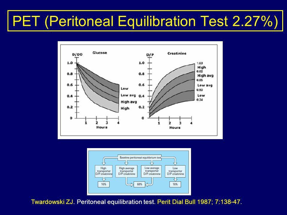 PET (Peritoneal Equilibration Test 2.27%) Twardowski ZJ. Peritoneal equilibration test. Perit Dial Bull 1987; 7:138-47.