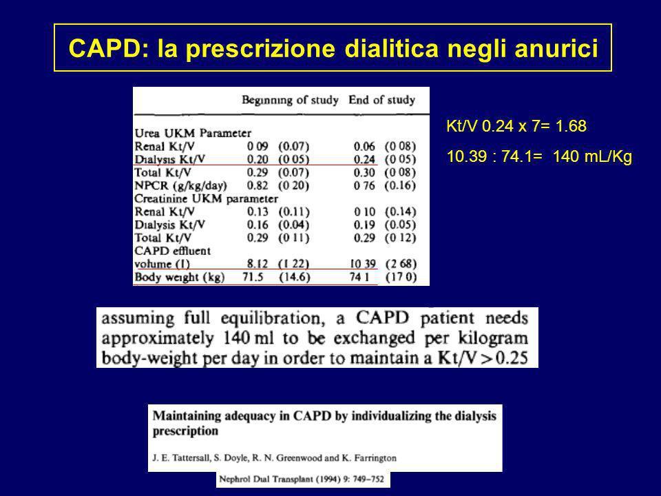 Kt/V 0.24 x 7= 1.68 10.39 : 74.1= 140 mL/Kg CAPD: la prescrizione dialitica negli anurici