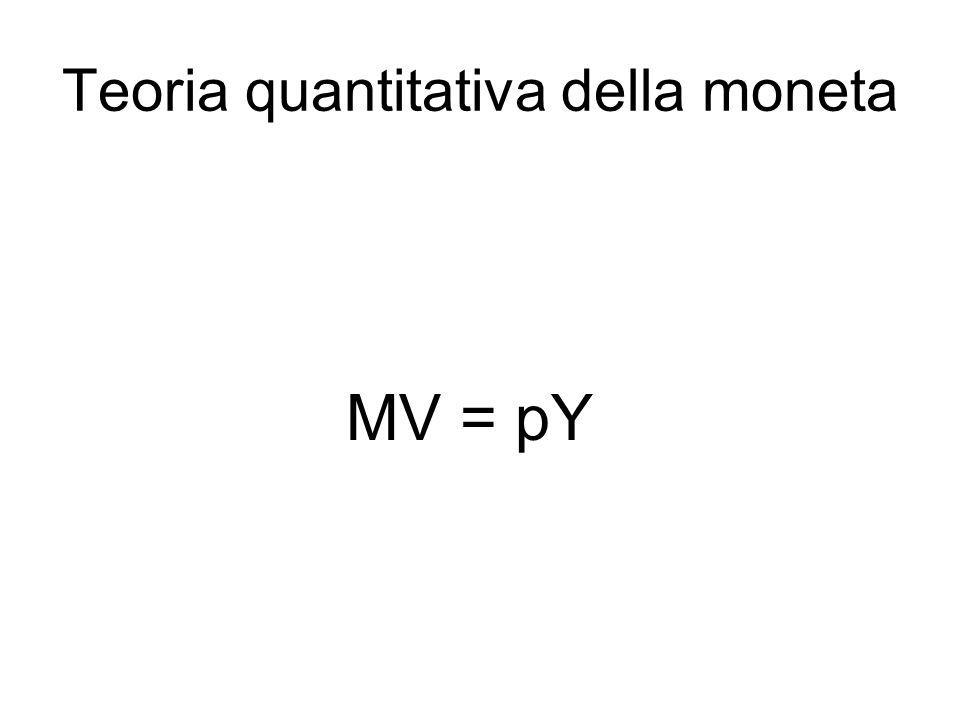 Teoria quantitativa della moneta MV = pY