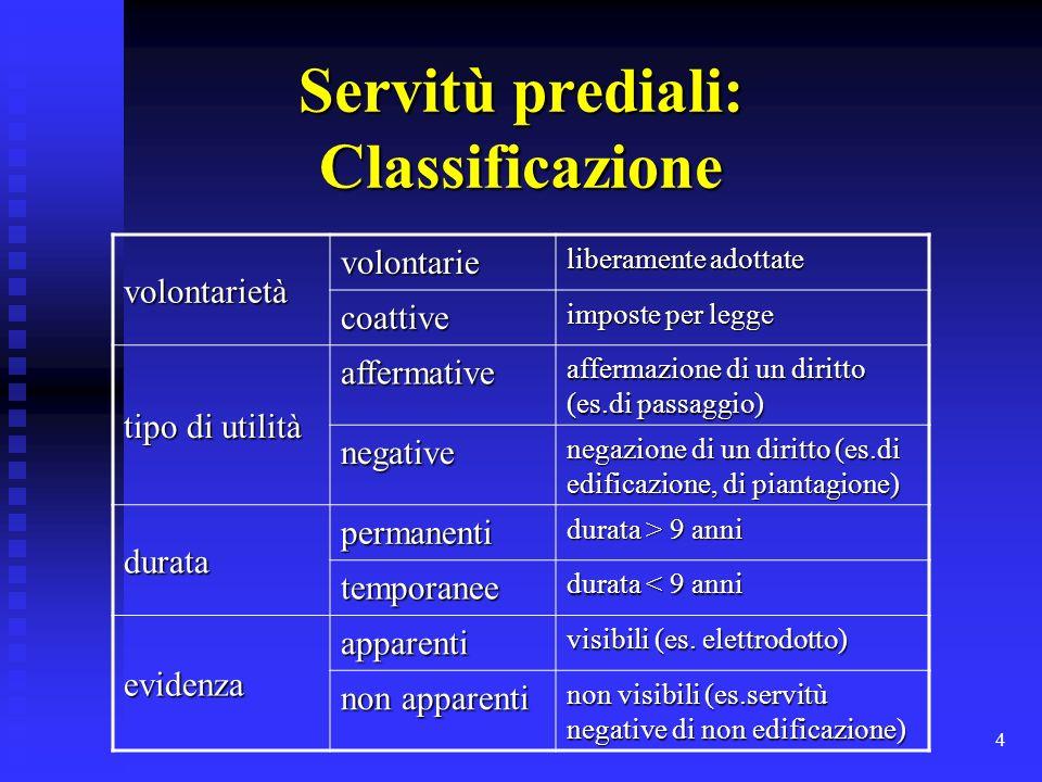 4 Servitù prediali: Classificazione volontarietà volontarie liberamente adottate coattive imposte per legge tipo di utilità affermative affermazione d