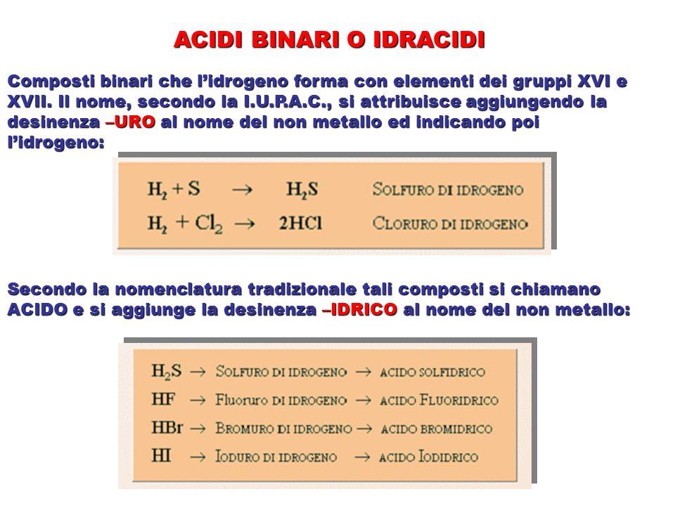 ACIDI BINARI O IDRACIDI Composti binari che lidrogeno forma con elementi dei gruppi XVI e XVII. Il nome, secondo la I.U.P.A.C., si attribuisce aggiung
