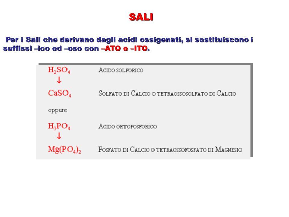 SALI Per i Sali che derivano dagli acidi ossigenati, si sostituiscono i suffissi –ico ed –oso con –ATO e –ITO. Per i Sali che derivano dagli acidi oss