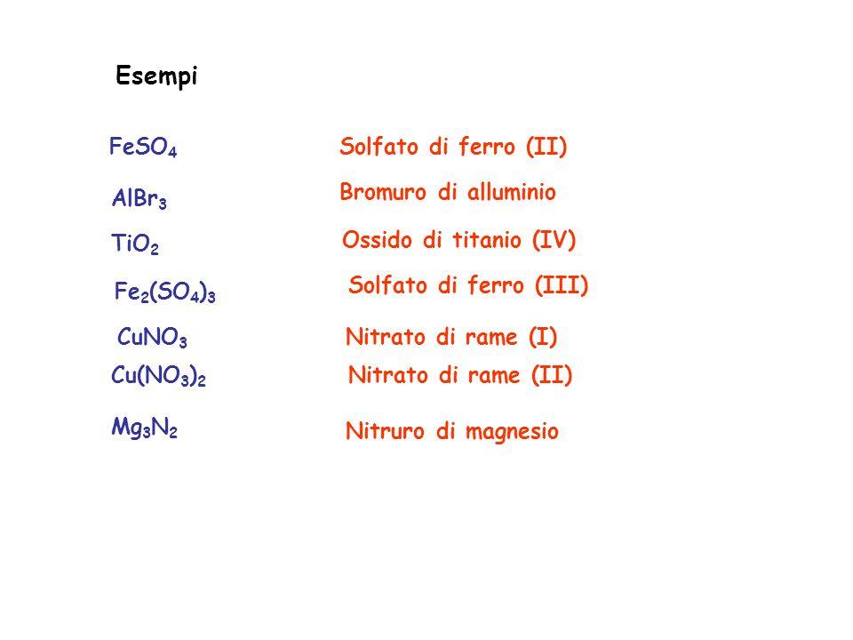 Esempi FeSO 4 Solfato di ferro (II) TiO 2 AlBr 3 Fe 2 (SO 4 ) 3 CuNO 3 Cu(NO 3 ) 2 Mg 3 N 2 Bromuro di alluminio Ossido di titanio (IV) Solfato di fer