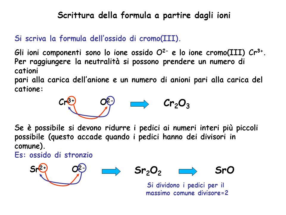 Scrittura della formula a partire dagli ioni Si scriva la formula dellossido di cromo(III). Gli ioni componenti sono lo ione ossido O 2- e lo ione cro