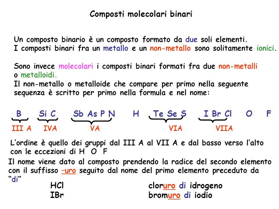 Composti molecolari binari Un composto binario è un composto formato da due soli elementi. I composti binari fra un metallo e un non-metallo sono soli
