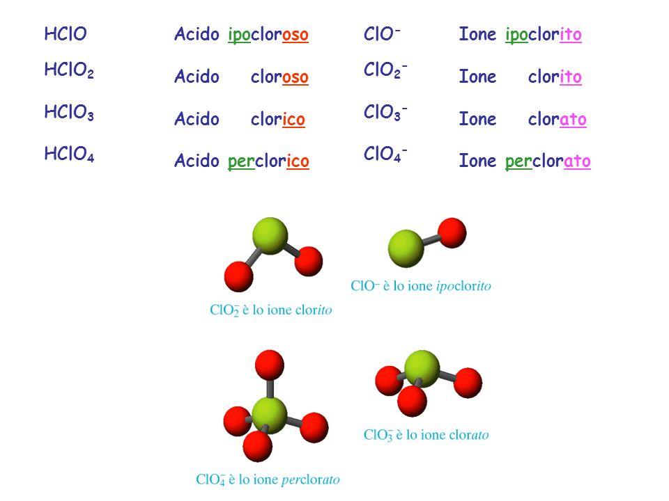 HClO HClO 2 HClO 3 HClO 4 Acido ipocloroso Acido cloroso Acido clorico Acido perclorico ClO - ClO 2 - ClO 3 - ClO 4 - Ione ipoclorito Ione clorito Ion