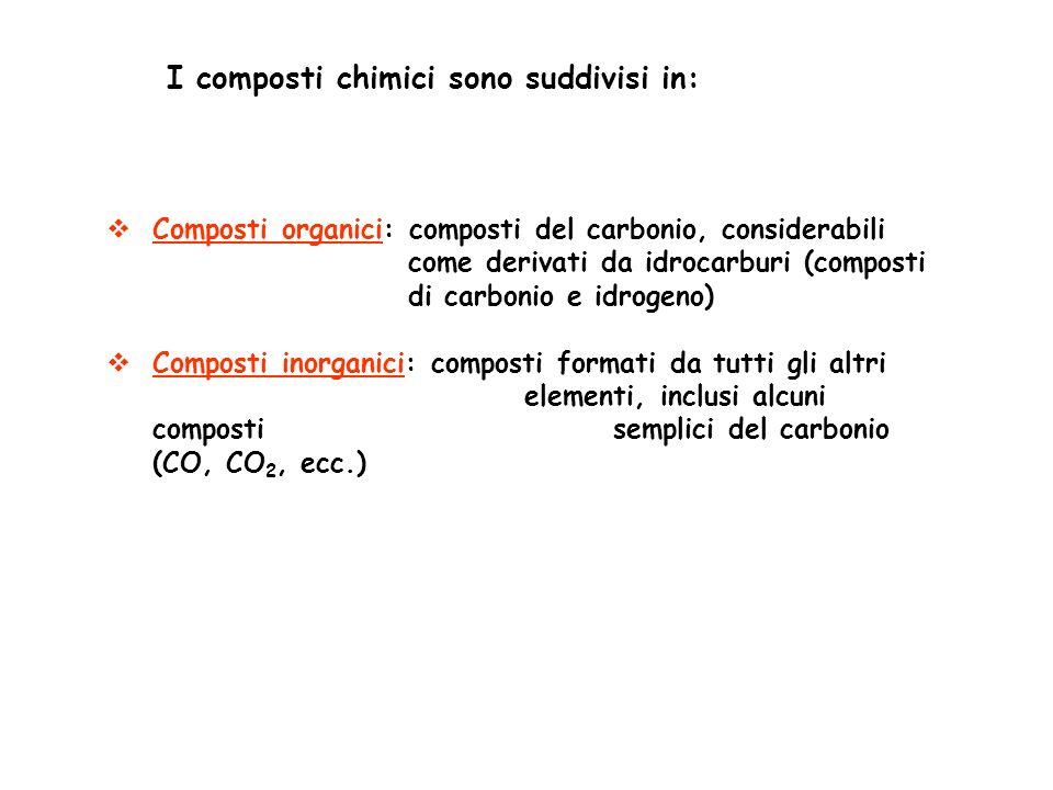 I composti chimici sono suddivisi in: Composti organici: composti del carbonio, considerabili come derivati da idrocarburi (composti di carbonio e idr