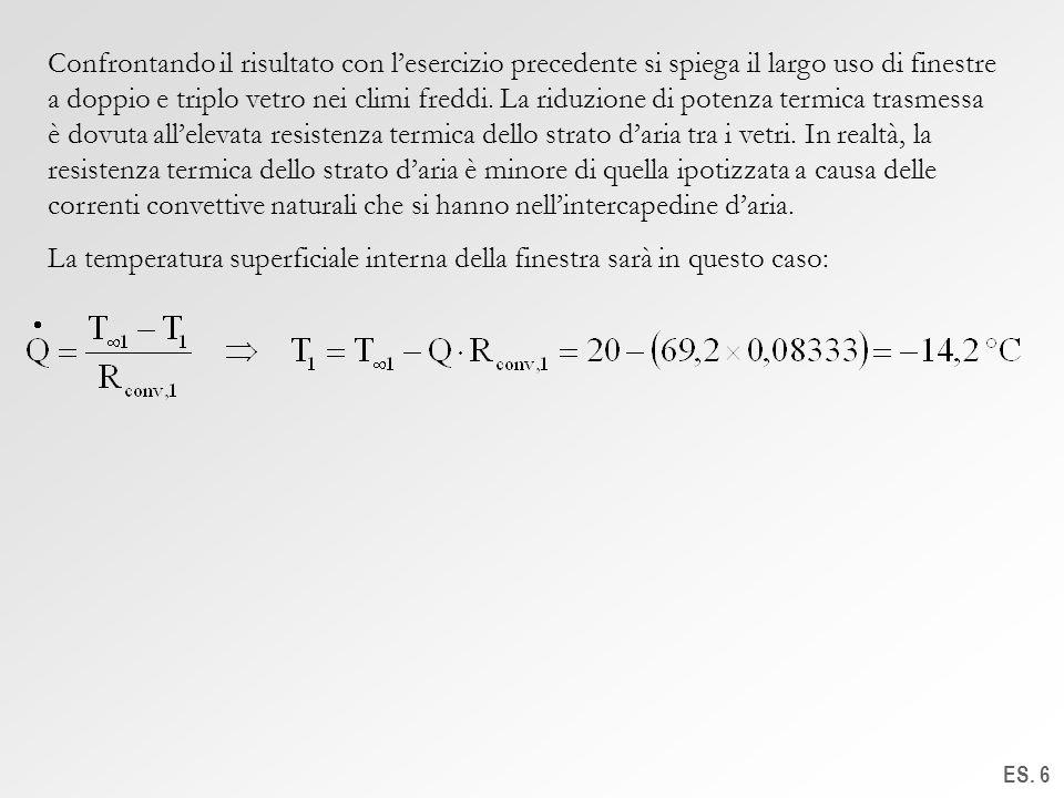 ES. 6 Confrontando il risultato con lesercizio precedente si spiega il largo uso di finestre a doppio e triplo vetro nei climi freddi. La riduzione di