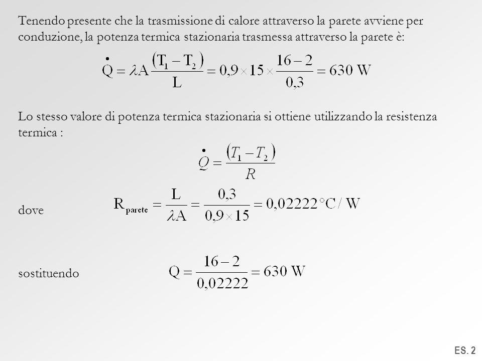 ES. 2 Tenendo presente che la trasmissione di calore attraverso la parete avviene per conduzione, la potenza termica stazionaria trasmessa attraverso