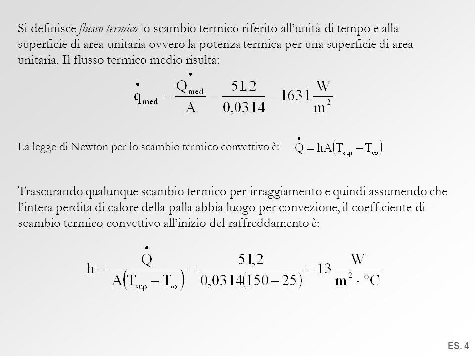 ES. 4 Si definisce flusso termico lo scambio termico riferito allunità di tempo e alla superficie di area unitaria ovvero la potenza termica per una s