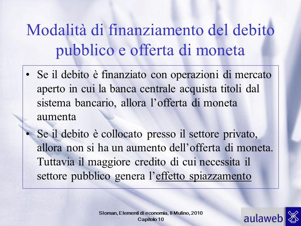 Sloman, Elementi di economia, Il Mulino, 2010 Capitolo 10 Modalità di finanziamento del debito pubblico e offerta di moneta Se il debito è finanziato