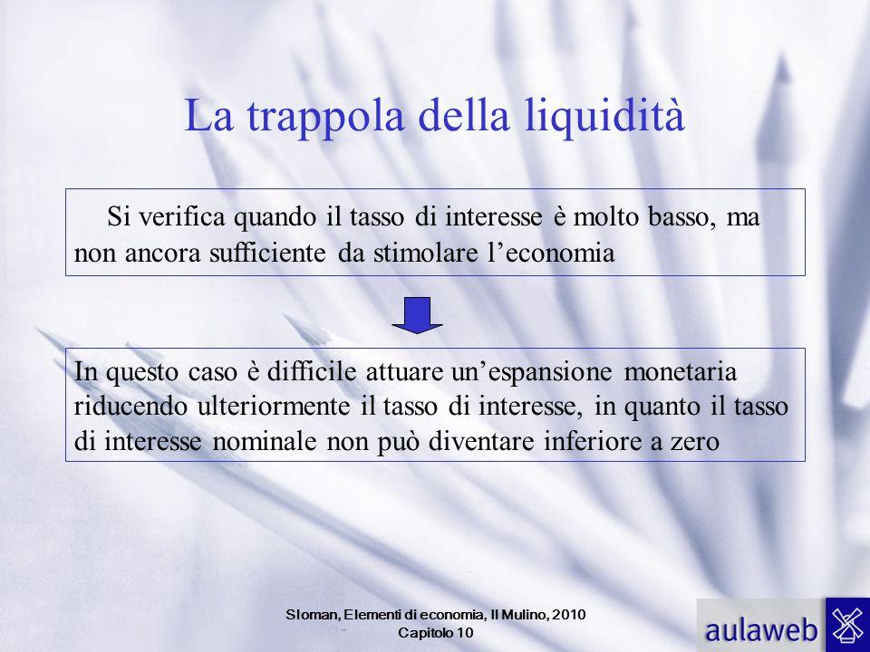 Sloman, Elementi di economia, Il Mulino, 2010 Capitolo 10 La trappola della liquidità Si verifica quando il tasso di interesse è molto basso, ma non a