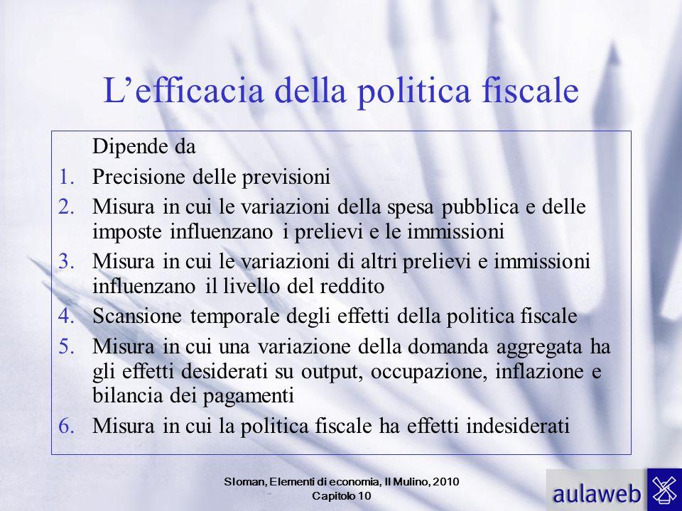 Sloman, Elementi di economia, Il Mulino, 2010 Capitolo 10 Lefficacia della politica fiscale Dipende da 1.Precisione delle previsioni 2.Misura in cui l