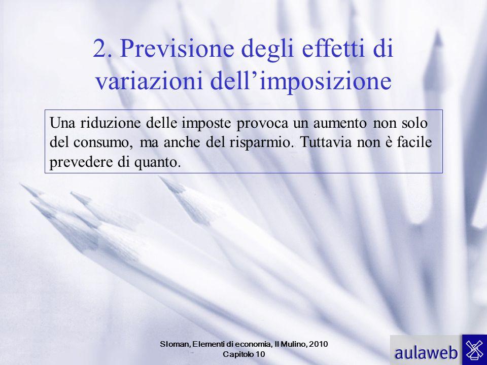 Sloman, Elementi di economia, Il Mulino, 2010 Capitolo 10 2. Previsione degli effetti di variazioni dellimposizione Una riduzione delle imposte provoc