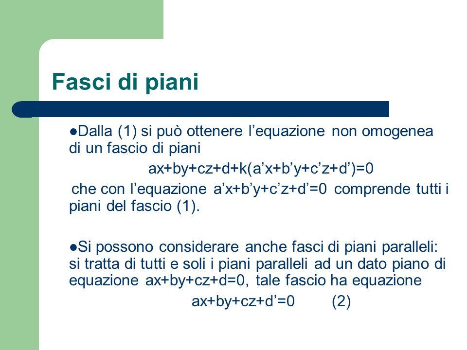 Fasci di piani Dalla (1) si può ottenere lequazione non omogenea di un fascio di piani ax+by+cz+d+k(ax+by+cz+d)=0 che con lequazione ax+by+cz+d=0 comp