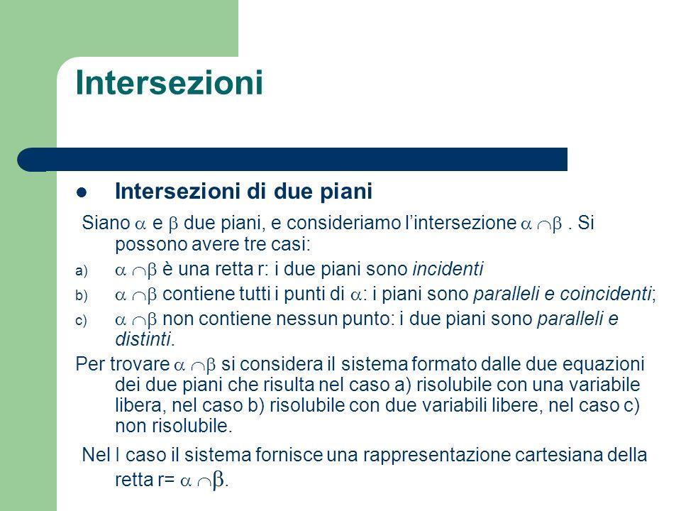 Intersezioni Intersezioni di due piani Siano e due piani, e consideriamo lintersezione. Si possono avere tre casi: a) è una retta r: i due piani sono