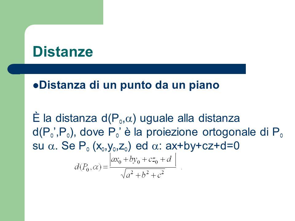 Distanze Distanza di un punto da un piano È la distanza d(P 0, ) uguale alla distanza d(P 0,P 0 ), dove P 0 è la proiezione ortogonale di P 0 su. Se P