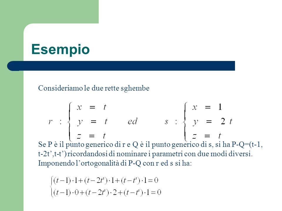 Esempio Consideriamo le due rette sghembe Se P è il punto generico di r e Q è il punto generico di s, si ha P-Q=(t-1, t-2t,t-t) ricordandosi di nomina