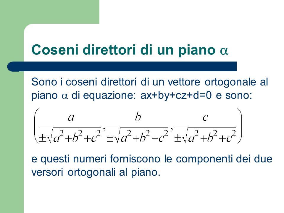 Coseni direttori di un piano Sono i coseni direttori di un vettore ortogonale al piano di equazione: ax+by+cz+d=0 e sono: e questi numeri forniscono l