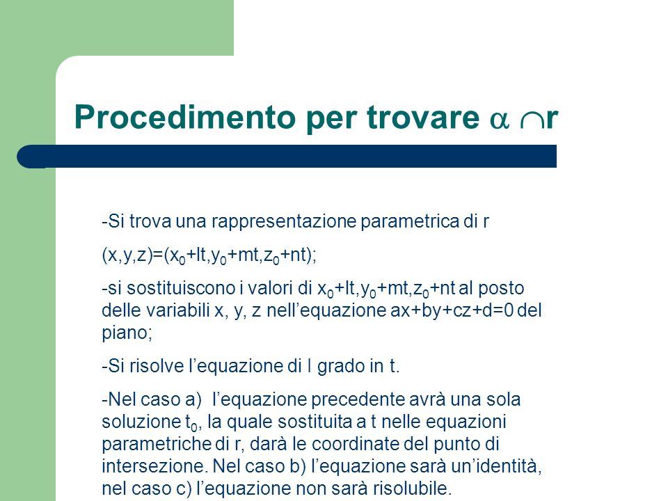 Procedimento per trovare r -Si trova una rappresentazione parametrica di r (x,y,z)=(x 0 +lt,y 0 +mt,z 0 +nt); -si sostituiscono i valori di x 0 +lt,y