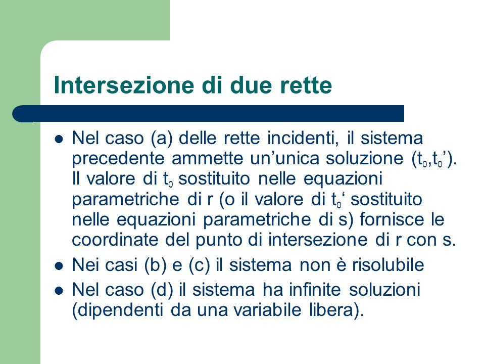 Nel caso (a) delle rette incidenti, il sistema precedente ammette ununica soluzione (t 0,t 0 ). Il valore di t 0 sostituito nelle equazioni parametric