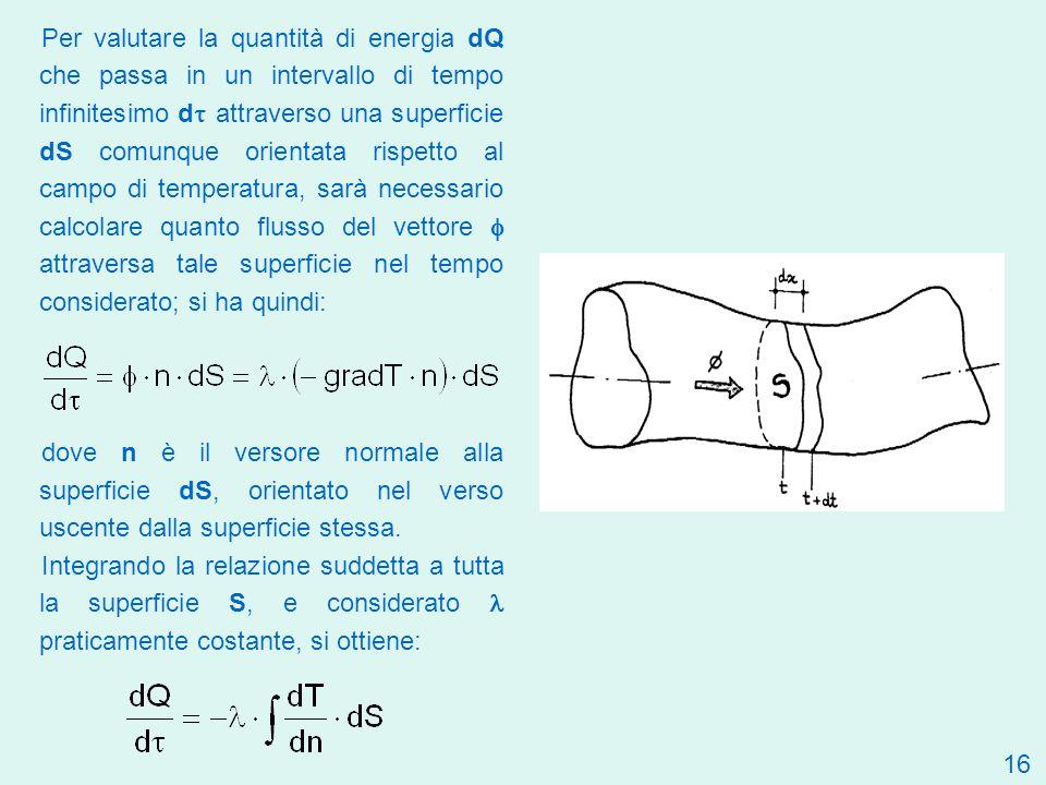 Per valutare la quantità di energia dQ che passa in un intervallo di tempo infinitesimo d attraverso una superficie dS comunque orientata rispetto al campo di temperatura, sarà necessario calcolare quanto flusso del vettore attraversa tale superficie nel tempo considerato; si ha quindi: dove n è il versore normale alla superficie dS, orientato nel verso uscente dalla superficie stessa.