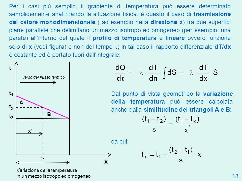 Per i casi più semplici il gradiente di temperatura può essere determinato semplicemente analizzando la situazione fisica: è questo il caso di trasmissione del calore monodimensionale ( ad esempio nella direzione x) fra due superfici piane parallele che delimitano un mezzo isotropo ed omogeneo (per esempio, una parete) allinterno del quale il profilo di temperatura è lineare ovvero funzione solo di x (vedi figura) e non del tempo ; in tal caso il rapporto differenziale dT/dx è costante ed è portato fuori dallintegrale: Dal punto di vista geometrico la variazione della temperatura può essere calcolata anche dalla similitudine dei triangoli A e B: da cui: verso del flusso termico s x A B t x t1t1 t2t2 txtx Variazione della temperatura in un mezzo isotropo ed omogeneo 18