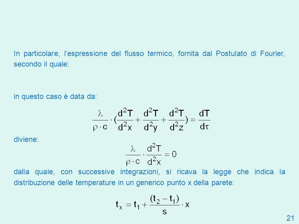 21 In particolare, lespressione del flusso termico, fornita dal Postulato di Fourier, secondo il quale: in questo caso è data da: diviene: dalla quale, con successive integrazioni, si ricava la legge che indica la distribuzione delle temperature in un generico punto x della parete:
