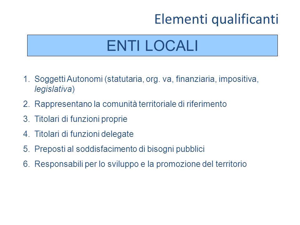 Elementi qualificanti 1.Soggetti Autonomi (statutaria, org. va, finanziaria, impositiva, legislativa) 2.Rappresentano la comunità territoriale di rife