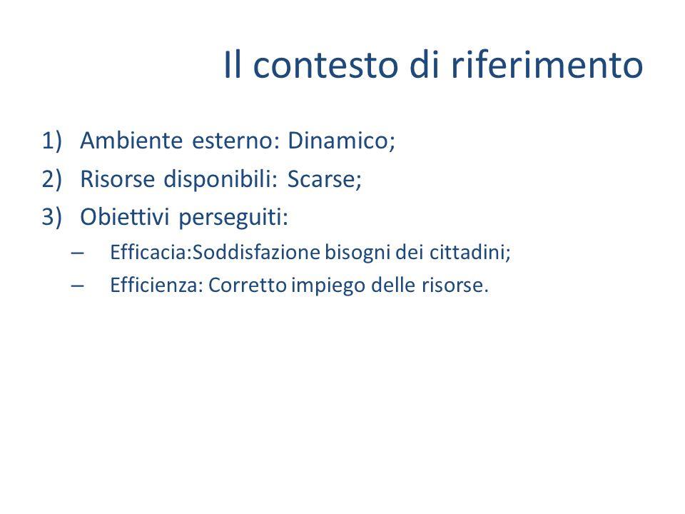 Il contesto di riferimento 1)Ambiente esterno: Dinamico; 2)Risorse disponibili: Scarse; 3)Obiettivi perseguiti: – Efficacia:Soddisfazione bisogni dei
