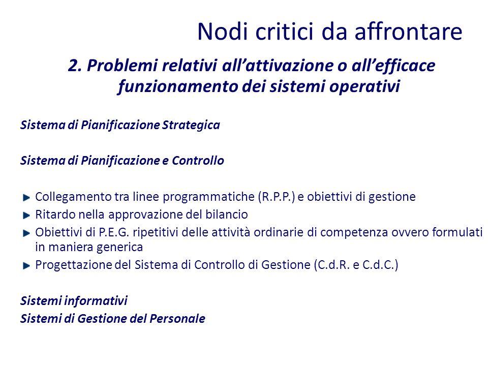 2. Problemi relativi allattivazione o allefficace funzionamento dei sistemi operativi Sistema di Pianificazione Strategica Sistema di Pianificazione e