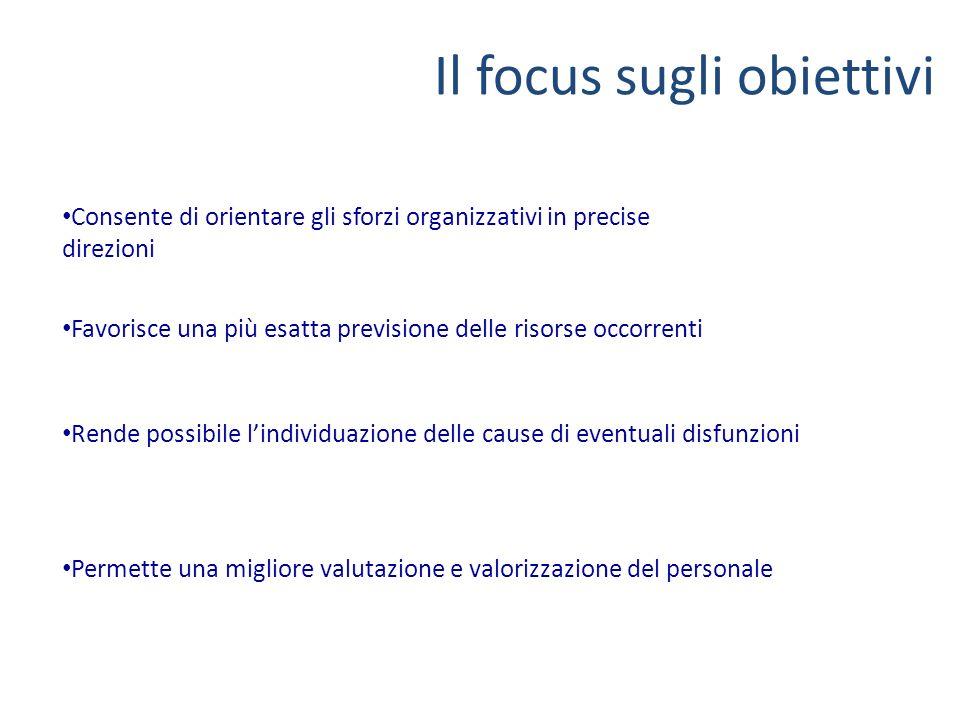 Il focus sugli obiettivi Permette una migliore valutazione e valorizzazione del personale Consente di orientare gli sforzi organizzativi in precise di