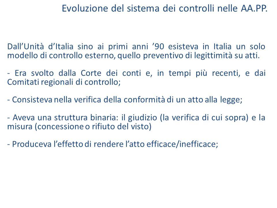 DallUnità dItalia sino ai primi anni 90 esisteva in Italia un solo modello di controllo esterno, quello preventivo di legittimità su atti. - Era svolt