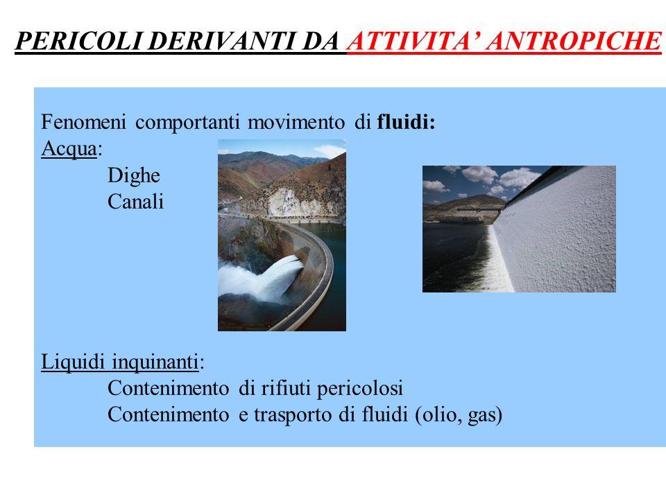 PERICOLI DERIVANTI DA ATTIVITA ANTROPICHE Fenomeni comportanti movimento di fluidi: Acqua: Dighe Canali Liquidi inquinanti: Contenimento di rifiuti pe