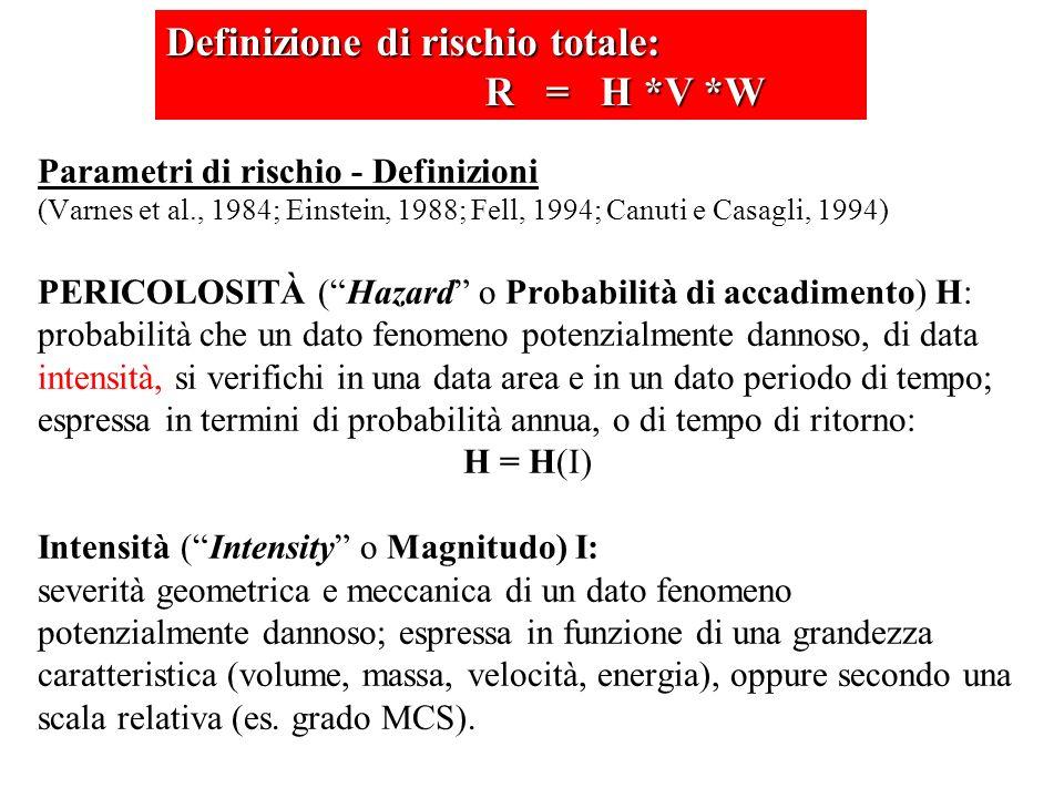 Parametri di rischio - Definizioni (Varnes et al., 1984; Einstein, 1988; Fell, 1994; Canuti e Casagli, 1994) PERICOLOSITÀ (Hazard o Probabilità di acc