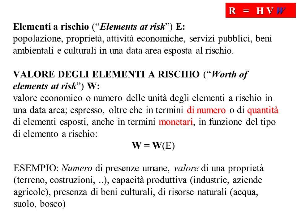 di numeroquantità monetari Elementi a rischio (Elements at risk) E: popolazione, proprietà, attività economiche, servizi pubblici, beni ambientali e c