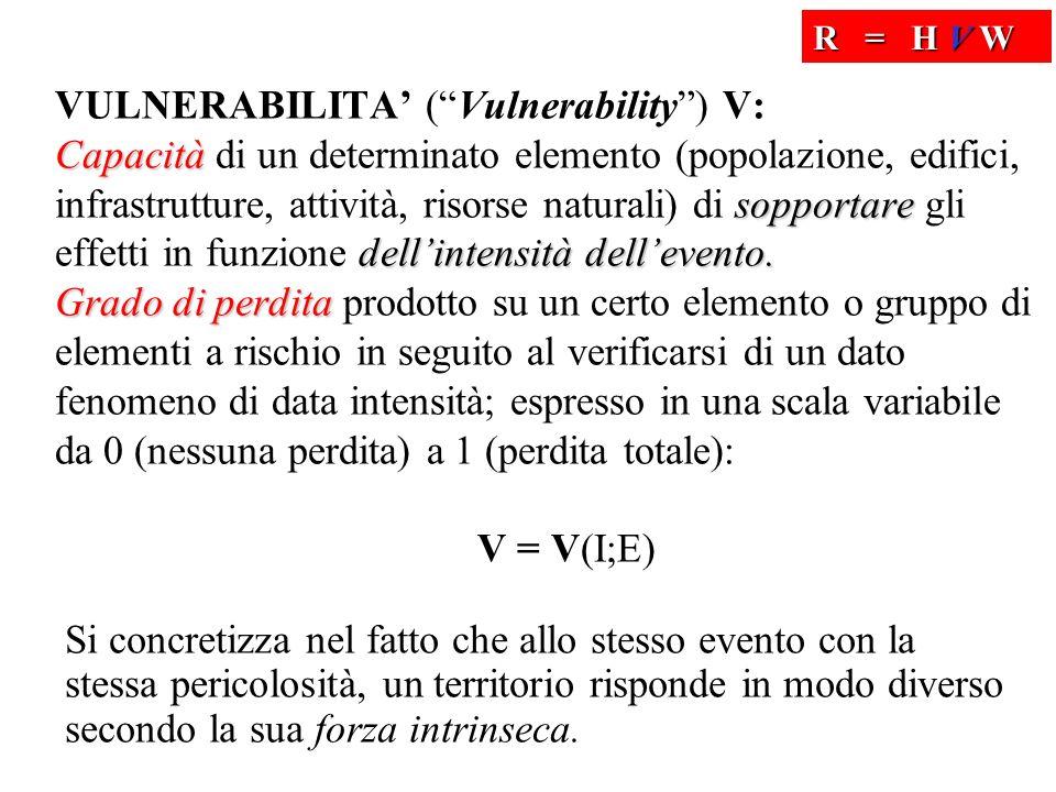 VULNERABILITA (Vulnerability) R = H V W IN MURATURA Esempio: Data area Dato Terremoto Tipo di edifici presenti nello stesso territorio Ospedale Civile abitazione IN C.A.