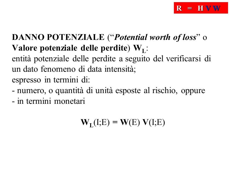 H(I) V(I;E) W(E) RISCHIO SPECIFICO (Specific risk) R S : grado di perdita atteso, per una data tipologia di elemento a rischio, a seguito del verificarsi di un dato fenomeno di data intensità; espresso in termini di probabilità annua: R S (I;E) = H(I) V(I;E) RISCHIO TOTALE (Total risk) R: valore atteso delle perdite umane (morti, feriti), dei danni alle proprietà, delle perturbazioni alle attività economiche, dei danni ai pubblici servizi ed ai beni ambientali e culturali, a seguito di un dato fenomeno di data intensità; espresso per un dato elemento a rischio, in termini di: - costo annuo, - numero o di quantità di unità perse per anno R(I;E) = R S (I;E) W(E) = H(I) V(I;E) W(E) R = H V W