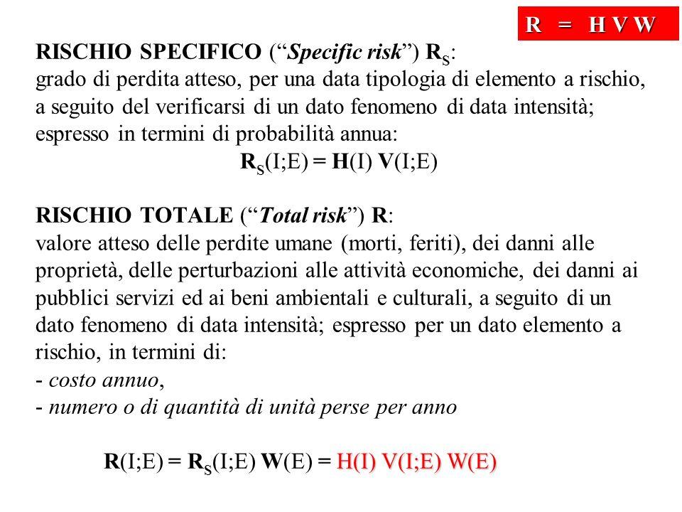 H(I) V(I;E) W(E) RISCHIO SPECIFICO (Specific risk) R S : grado di perdita atteso, per una data tipologia di elemento a rischio, a seguito del verifica