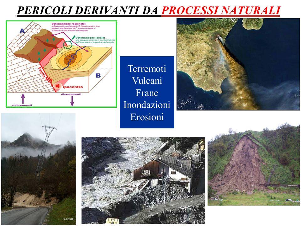 PERICOLI DERIVANTI DA PROCESSI NATURALI Terremoti Vulcani Frane Inondazioni Erosioni