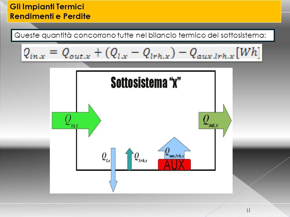 CORSO CERTIFICATORE ENERGETICO PER EDIFICI 11 Gli Impianti Termici Rendimenti e Perdite Queste quantità concorrono tutte nel bilancio termico del sott
