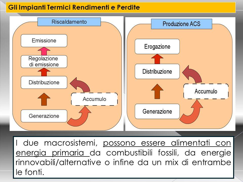 CORSO CERTIFICATORE ENERGETICO PER EDIFICI 13 Gli Impianti Termici Rendimenti e Perdite I due macrosistemi, possono essere alimentati con energia prim