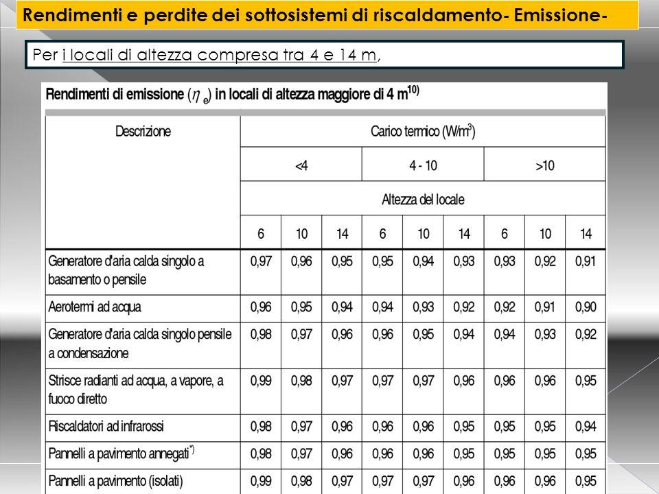 CORSO CERTIFICATORE ENERGETICO PER EDIFICI 16 Rendimenti e perdite dei sottosistemi di riscaldamento- Emissione- Per i locali di altezza compresa tra