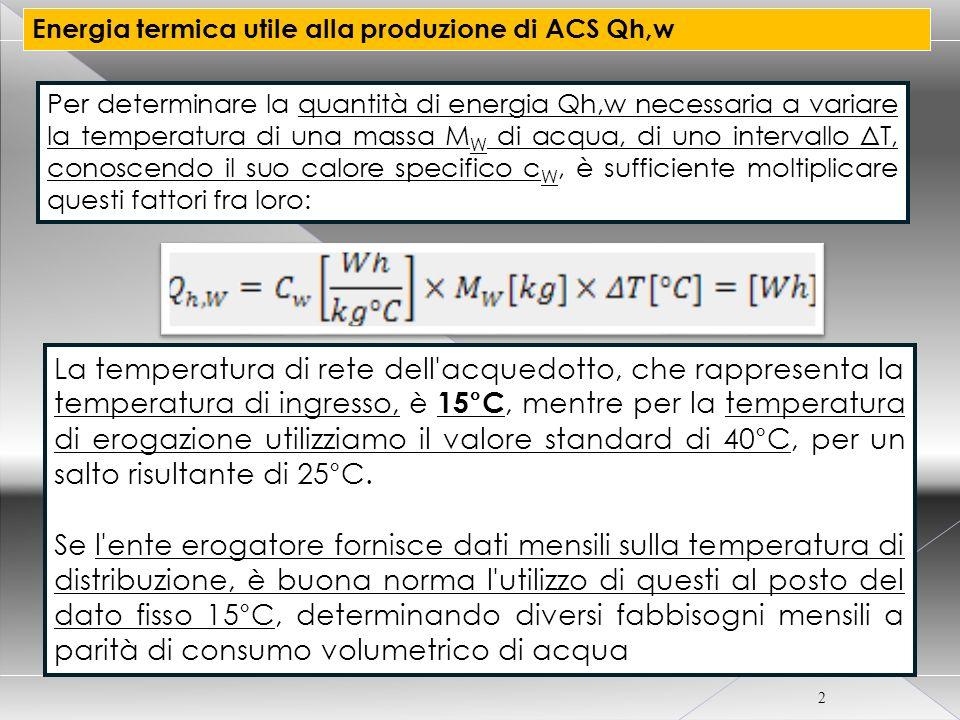 CORSO CERTIFICATORE ENERGETICO PER EDIFICI 3 Il volume giornaliero assorbito da una comune utenza (litri/giorno), può essere espresso in funzione del fabbisogno specifico a e della destinazione d uso, rappresentata da un particolare coefficiente, NU : Nel caso di abitazioni il coefficiente N U corrisponde alla superficie utile S U e, in questi casi, si utilizza la seguente tabella, da cui si ricavano i valori di a : Fabbisogno ACS altre destinazioni Volume Giornaliero Vw