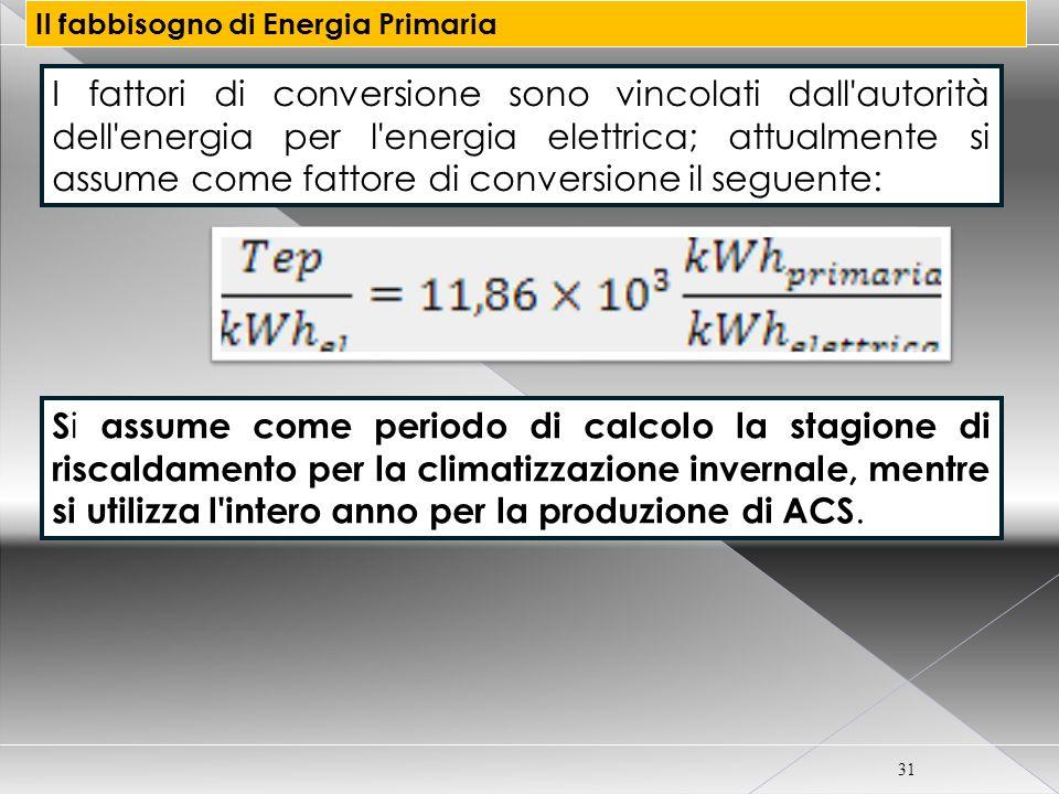 CORSO CERTIFICATORE ENERGETICO PER EDIFICI 31 Il fabbisogno di Energia Primaria I fattori di conversione sono vincolati dall'autorità dell'energia per