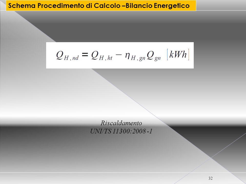 CORSO CERTIFICATORE ENERGETICO PER EDIFICI 32 Schema Procedimento di Calcolo –Bilancio Energetico Riscaldamento UNI/TS 11300:2008 -1