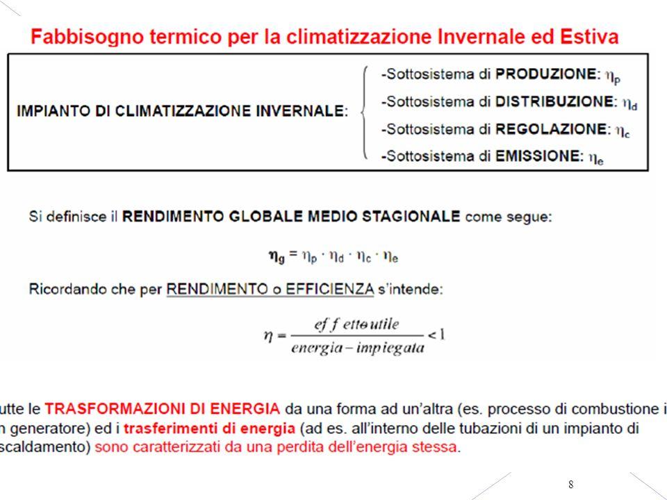 CORSO CERTIFICATORE ENERGETICO PER EDIFICI 19 Rendimenti e perdite dei sottosistemi di riscaldamento- Distribuzione- Il sottosistema di distribuzione è quello in cui si realizzano le perdite più evidenti di calore e dunque energia.