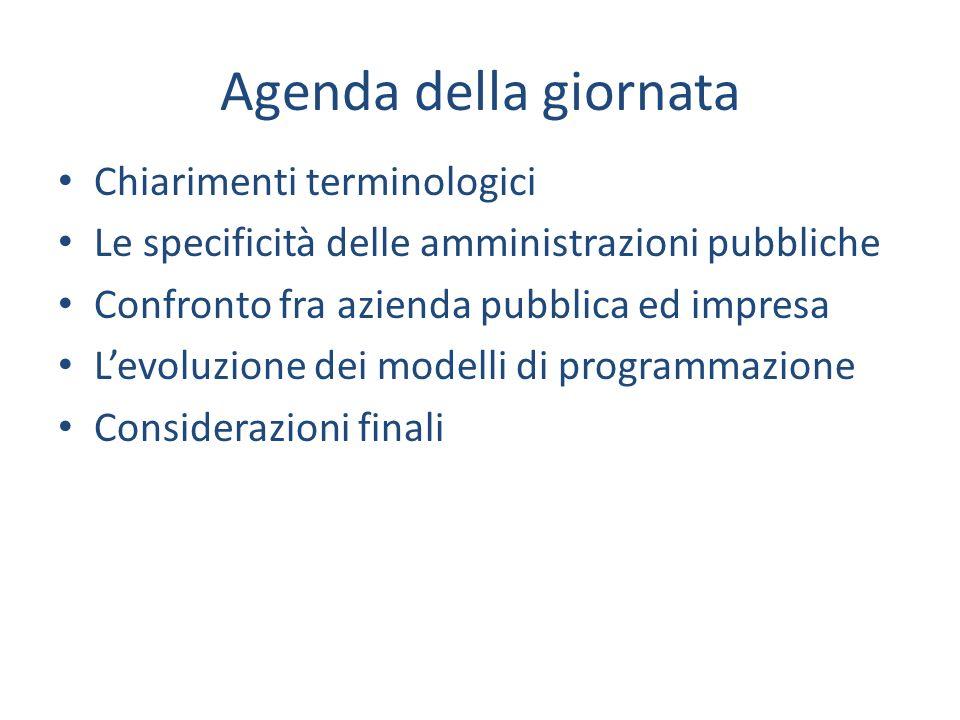 Agenda della giornata Chiarimenti terminologici Le specificità delle amministrazioni pubbliche Confronto fra azienda pubblica ed impresa Levoluzione dei modelli di programmazione Considerazioni finali