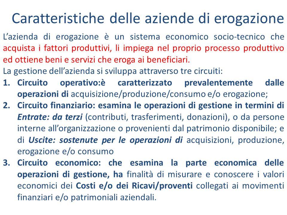 Caratteristiche delle aziende di erogazione Lazienda di erogazione è un sistema economico socio-tecnico che acquista i fattori produttivi, li impiega nel proprio processo produttivo ed ottiene beni e servizi che eroga ai beneficiari.